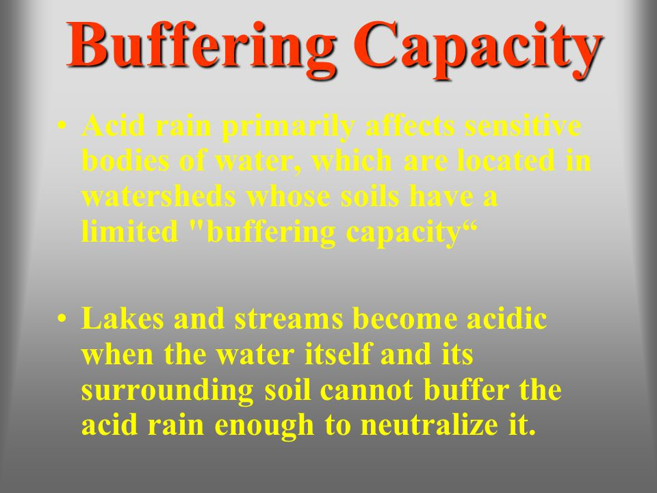 Buffering Capacity