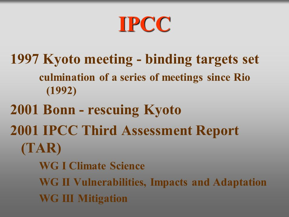IPCC 1997 Kyoto meeting - binding targets set