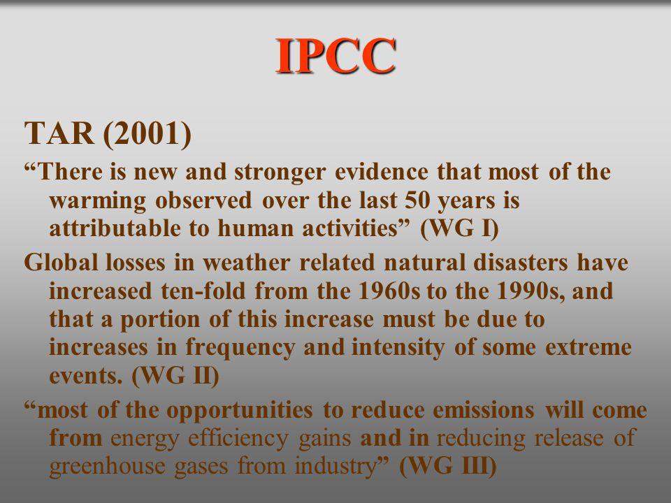 IPCC TAR (2001)