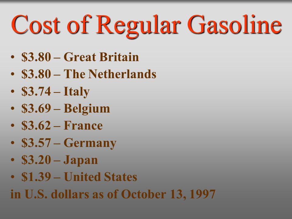 Cost of Regular Gasoline