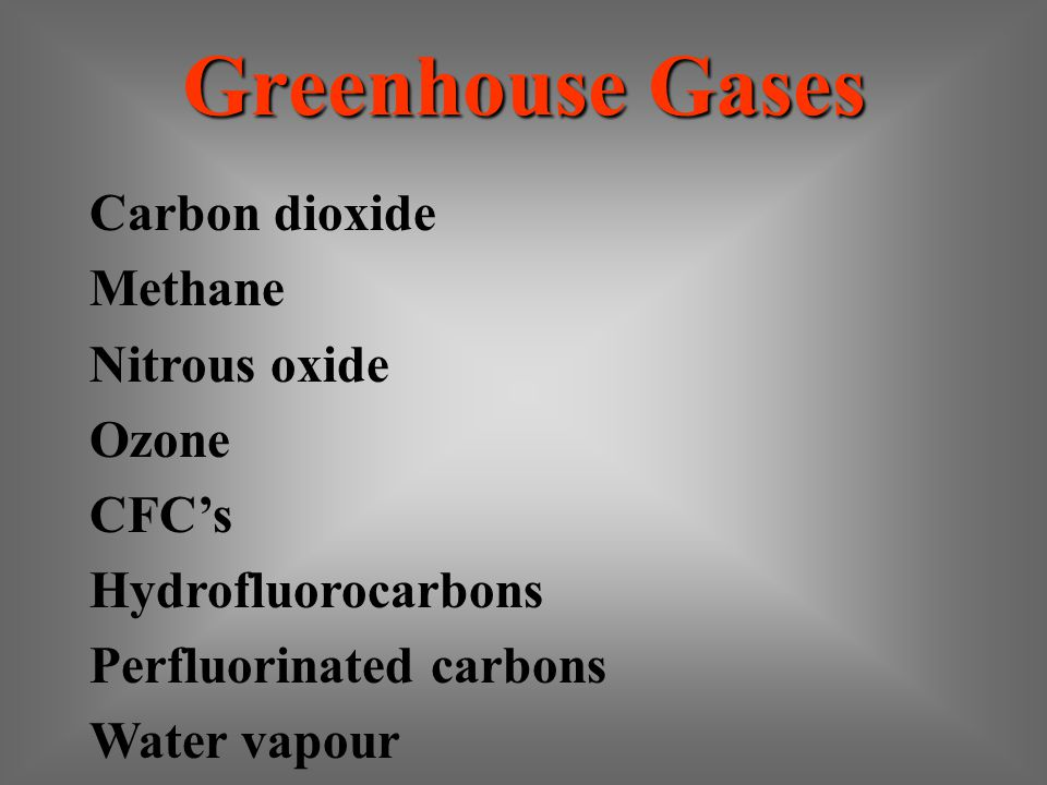 Greenhouse Gases Carbon dioxide Methane Nitrous oxide Ozone CFC's