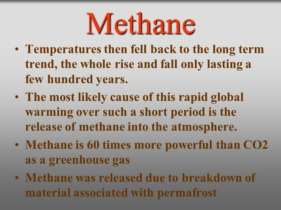 Methane Temperatures then fell back to the long term trend, the whole rise and fall only lasting a few hundred years.