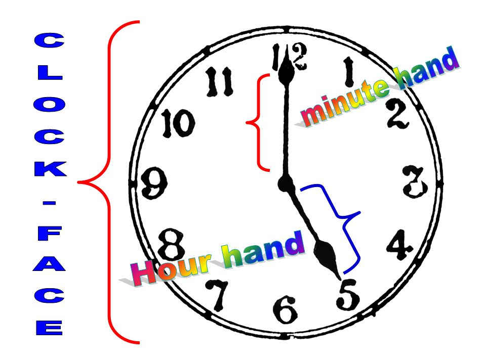 minute hand CLOCK-FACE Hour hand