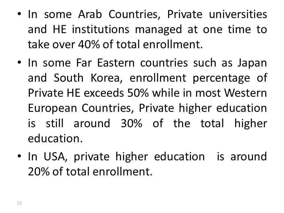 In some Arab Countries, Private universities and HE institutions managed at one time to take over 40% of total enrollment.