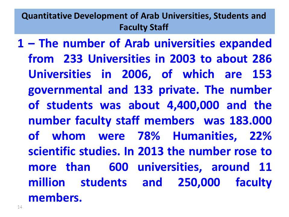 Quantitative Development of Arab Universities, Students and Faculty Staff
