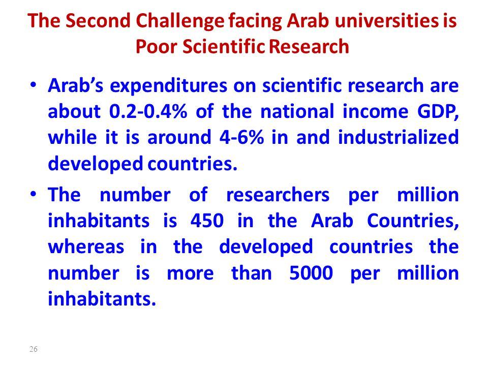 The Second Challenge facing Arab universities is Poor Scientific Research