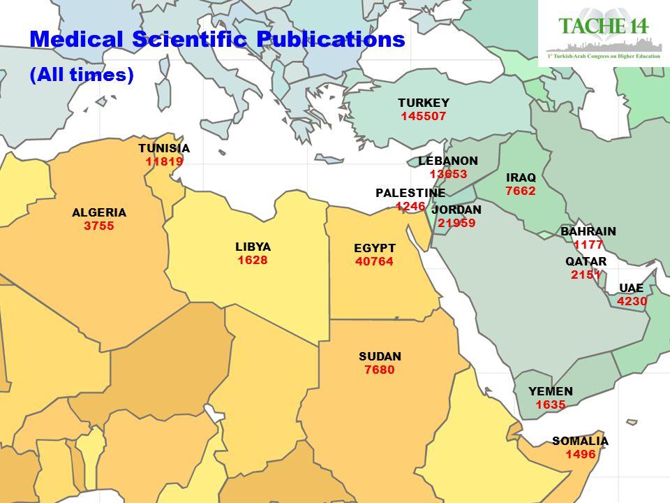 Harite üzerinde katılan Üniversiteler