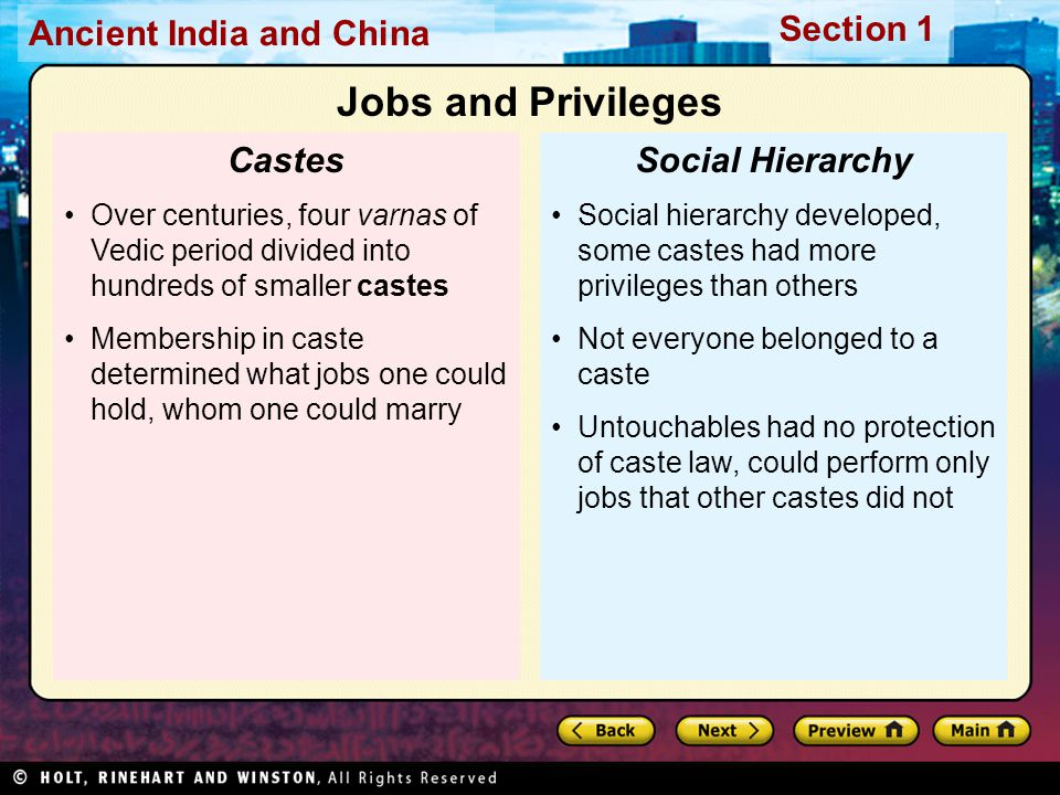 Jobs and Privileges Castes Social Hierarchy