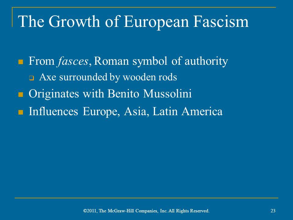 The Growth of European Fascism