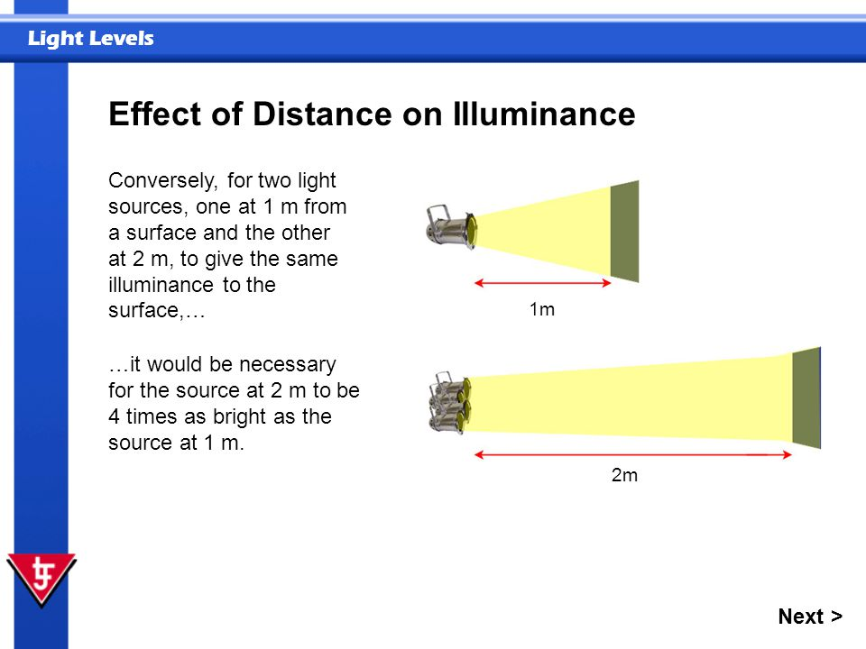 Effect of Distance on Illuminance