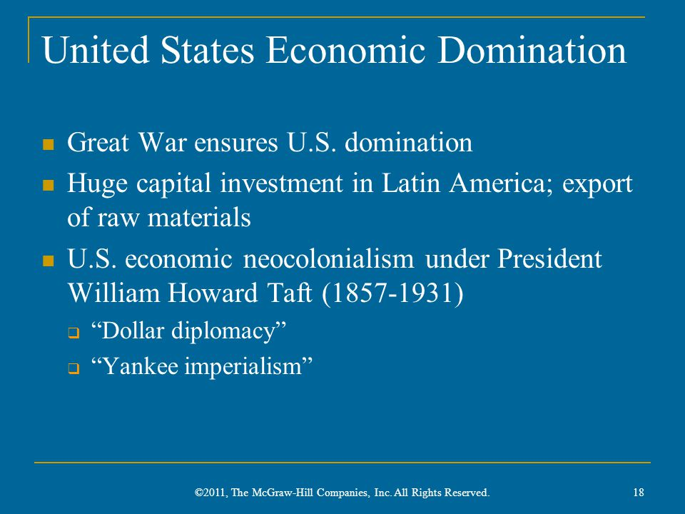 United States Economic Domination