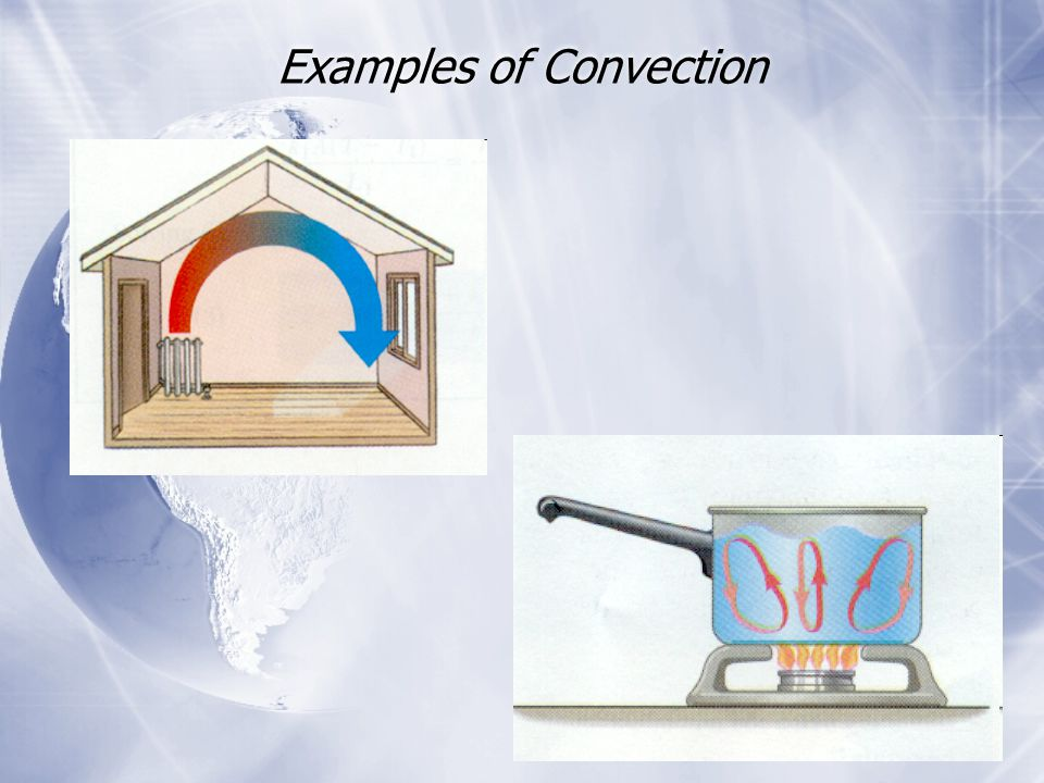 Examples of Convection