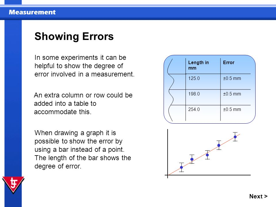 Showing Errors In some experiments it can be helpful to show the degree of error involved in a measurement.
