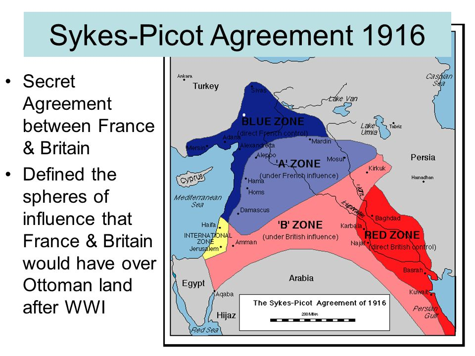 Sykes-Picot Agreement 1916