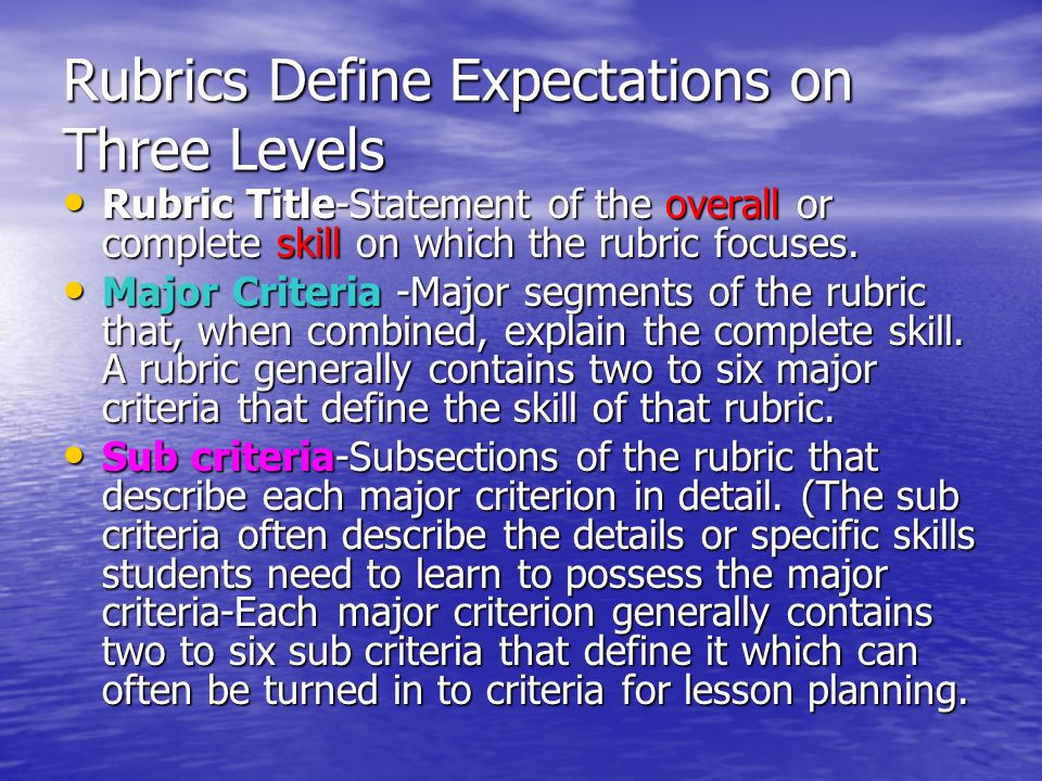 Rubrics Define Expectations on Three Levels