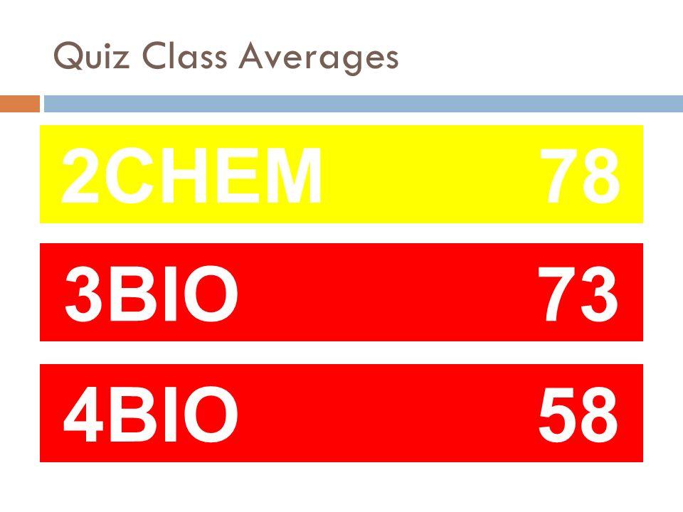 Quiz Class Averages 2CHEM 78 3BIO 73 4BIO 58