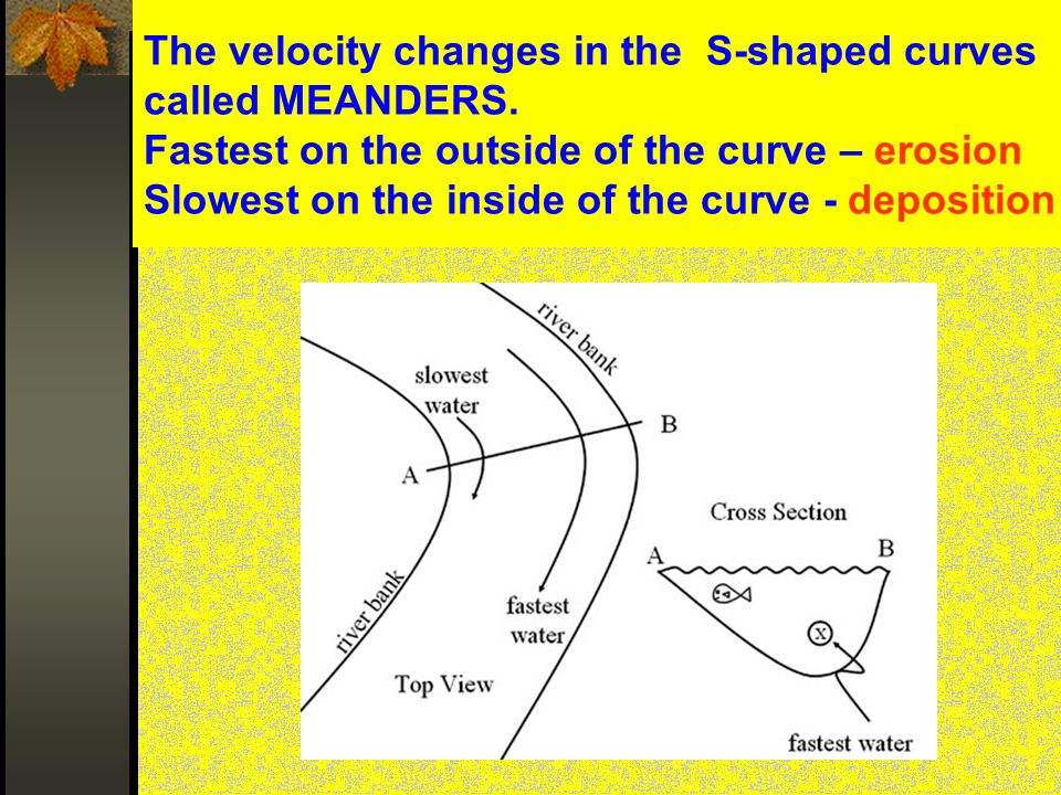 The velocity changes in the S-shaped curves called MEANDERS