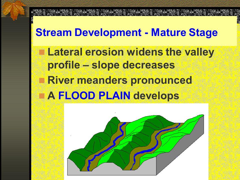 Stream Development - Mature Stage
