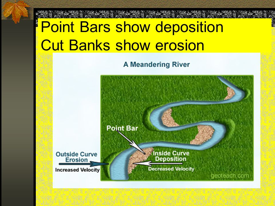 Point Bars show deposition Cut Banks show erosion