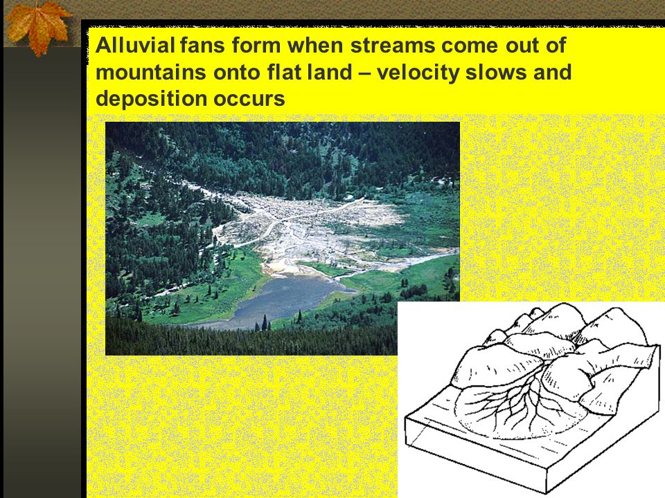 Alluvial fans form when streams come out of mountains onto flat land – velocity slows and deposition occurs