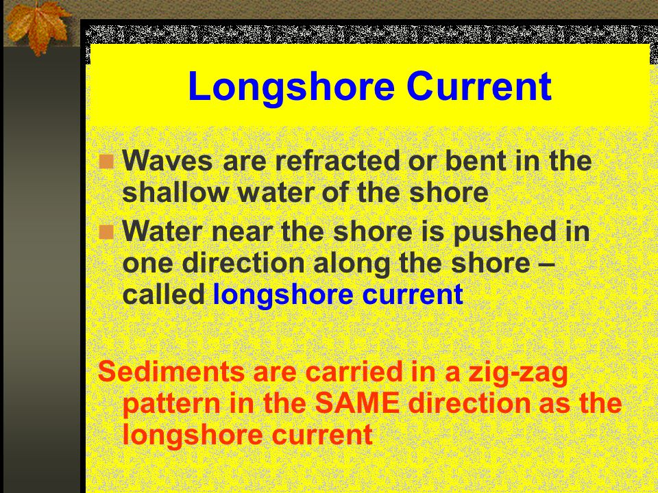 Longshore Current Waves are refracted or bent in the shallow water of the shore.
