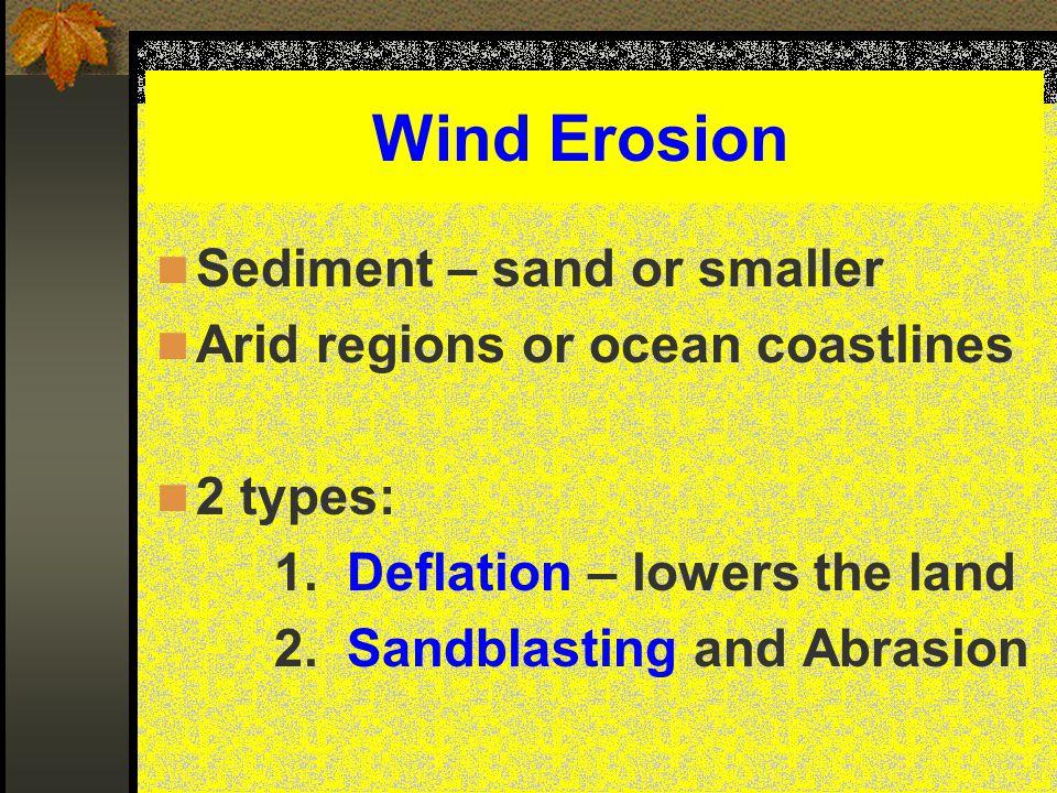 Wind Erosion Sediment – sand or smaller