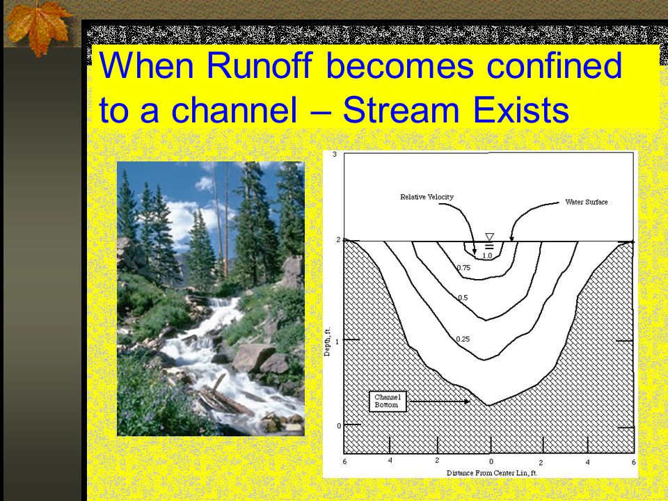 When Runoff becomes confined to a channel – Stream Exists