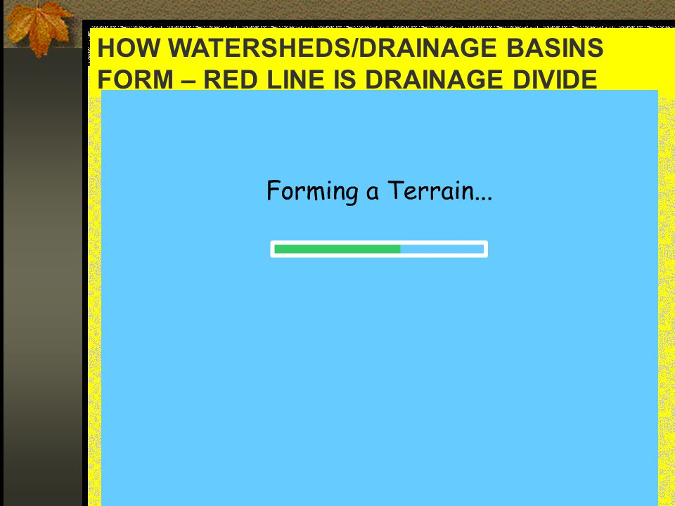 HOW WATERSHEDS/DRAINAGE BASINS FORM – RED LINE IS DRAINAGE DIVIDE