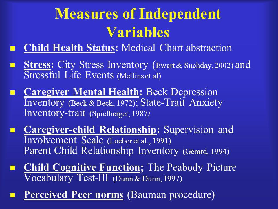 Measures of Independent Variables