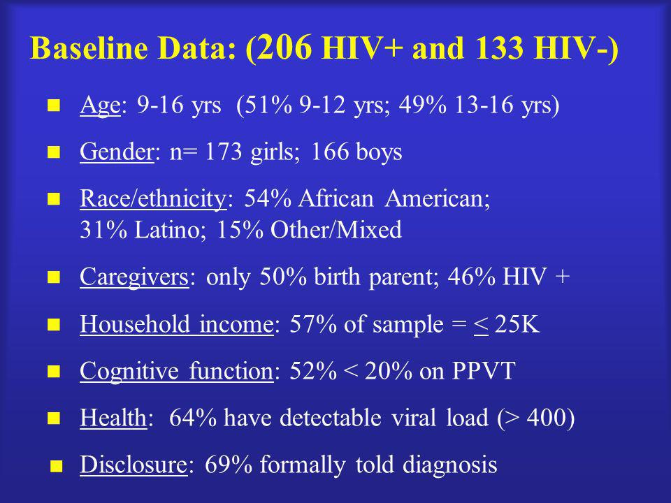 Baseline Data: (206 HIV+ and 133 HIV-)