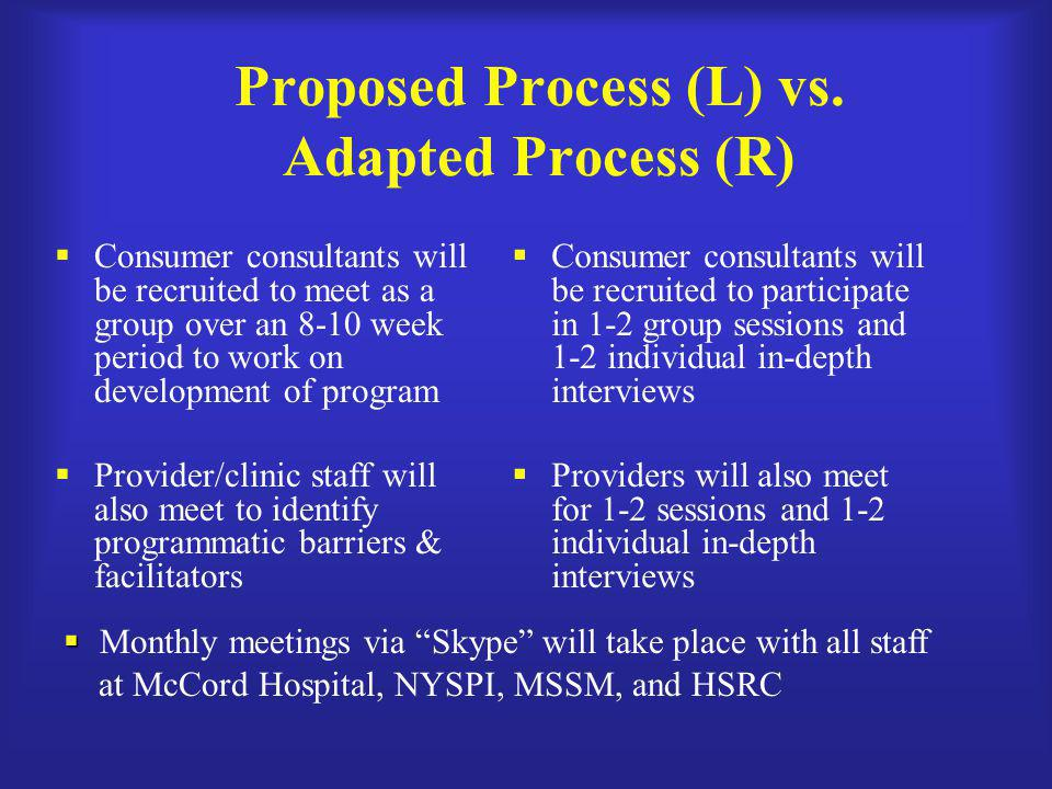 Proposed Process (L) vs. Adapted Process (R)