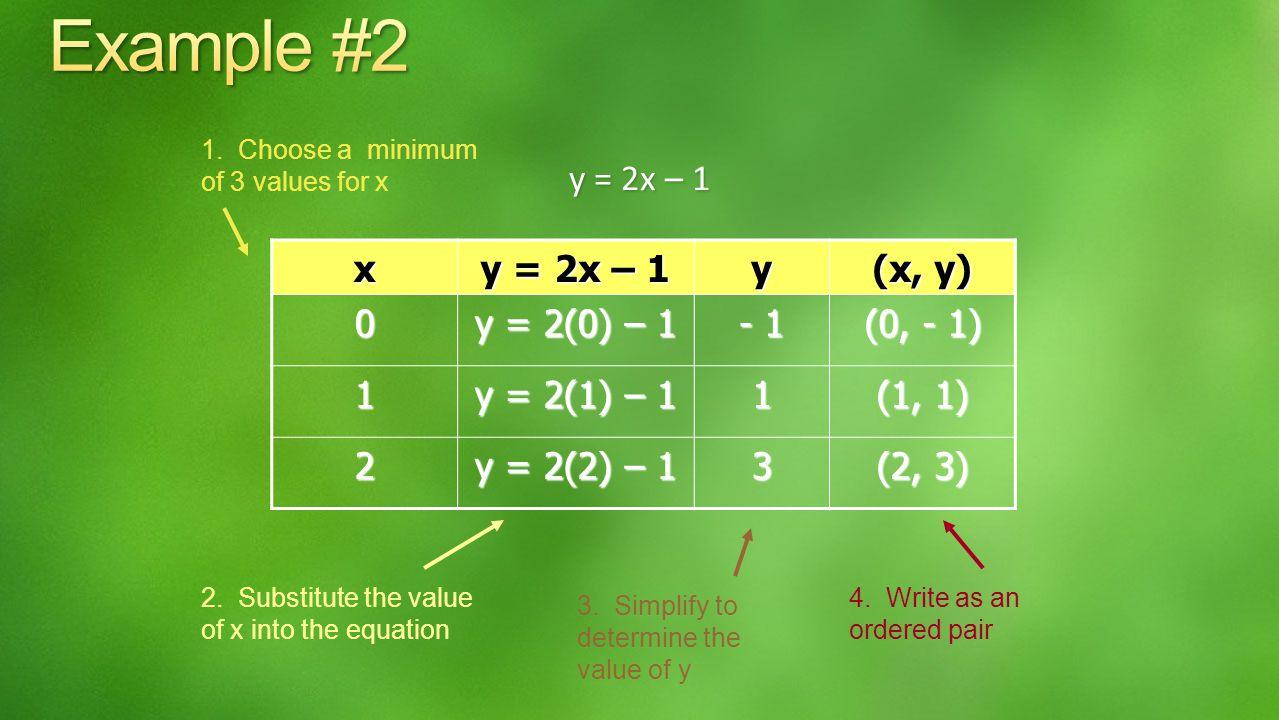 Example #2 y = 2x – 1 x y = 2x – 1 y (x, y) y = 2(0) – 1 - 1 (0, - 1)