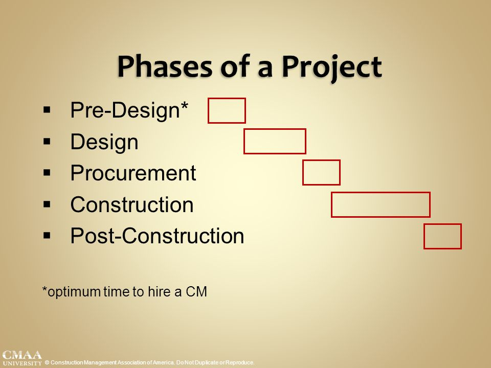 Phases of a Project Pre-Design* Design Procurement Construction
