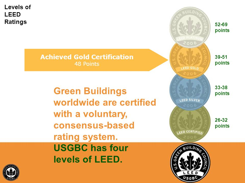 Achieved Gold Certification 48 Points
