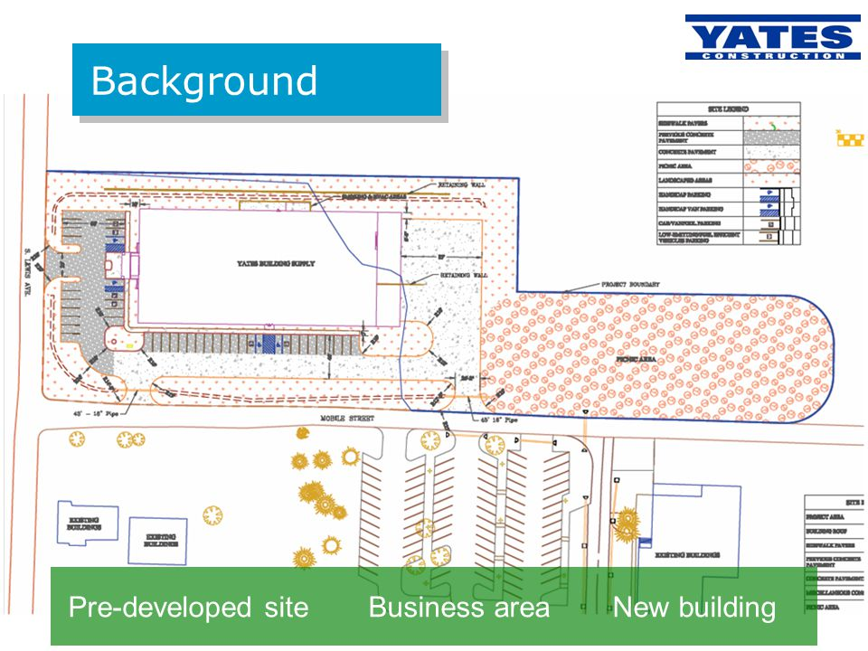 Background Pre-developed site Business area New building