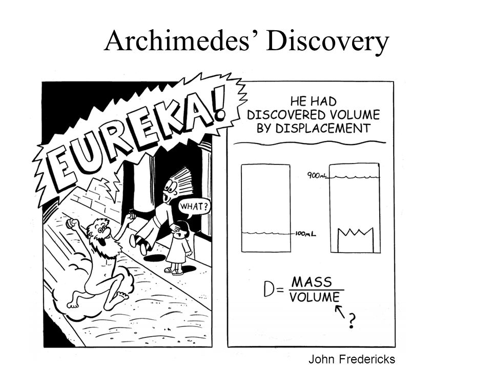 Archimedes' Discovery