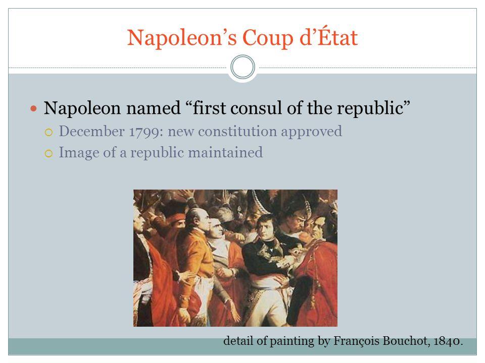 Napoleon's Coup d'État