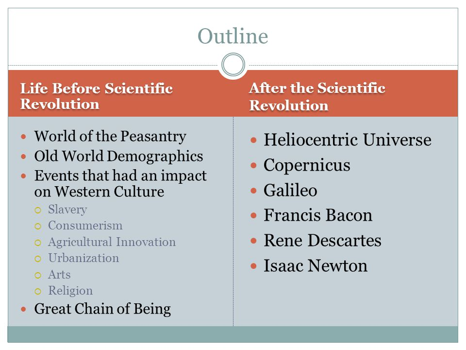 Outline Heliocentric Universe Copernicus Galileo Francis Bacon