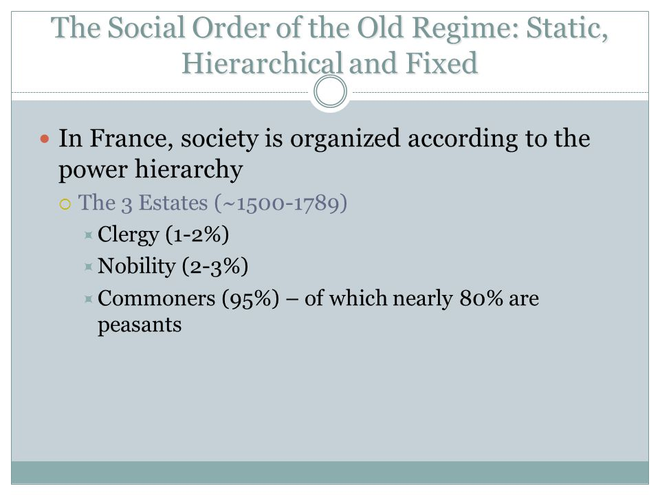 The Social Order of the Old Regime: Static, Hierarchical and Fixed