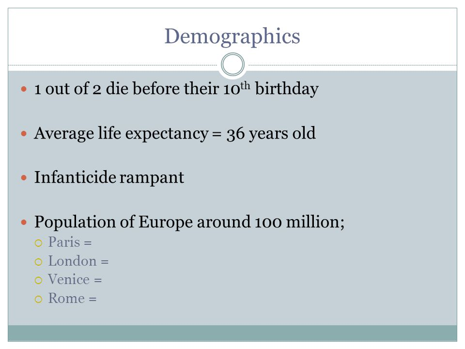 Demographics 1 out of 2 die before their 10th birthday