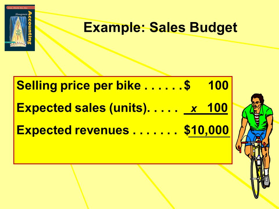 Example: Sales Budget Selling price per bike . . . . . . $ 100