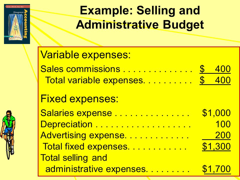 Example: Selling and Administrative Budget