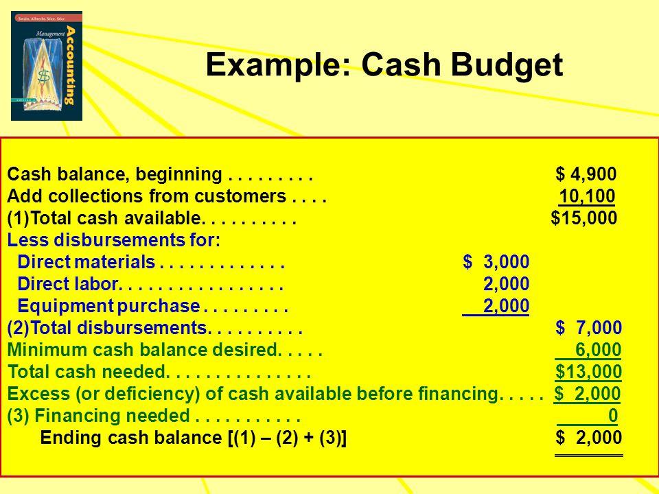 Example: Cash Budget Cash balance, beginning . . . . . . . . . $ 4,900
