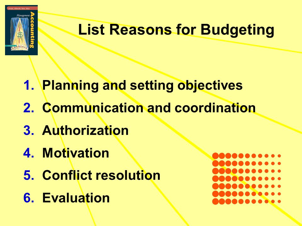 List Reasons for Budgeting