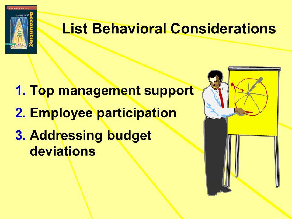 List Behavioral Considerations