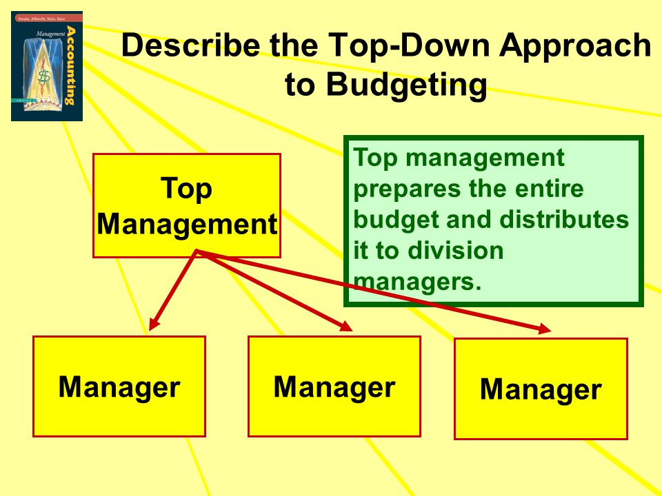 Describe the Top-Down Approach to Budgeting
