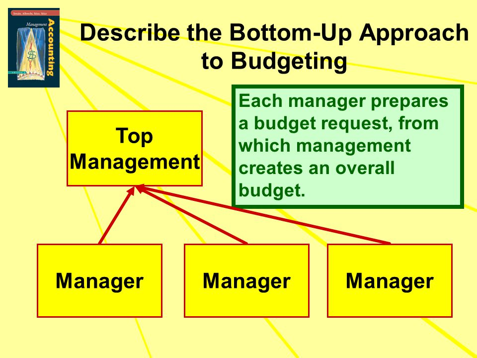 Describe the Bottom-Up Approach to Budgeting
