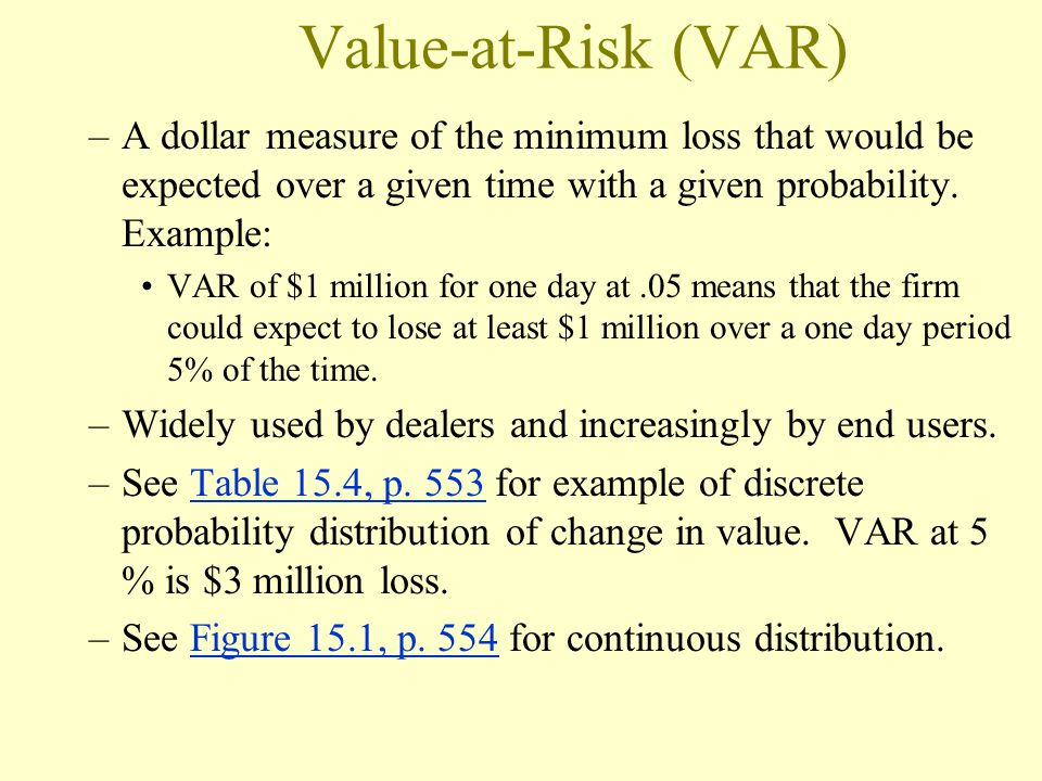 Value-at-Risk (VAR) A dollar measure of the minimum loss that would be expected over a given time with a given probability. Example: