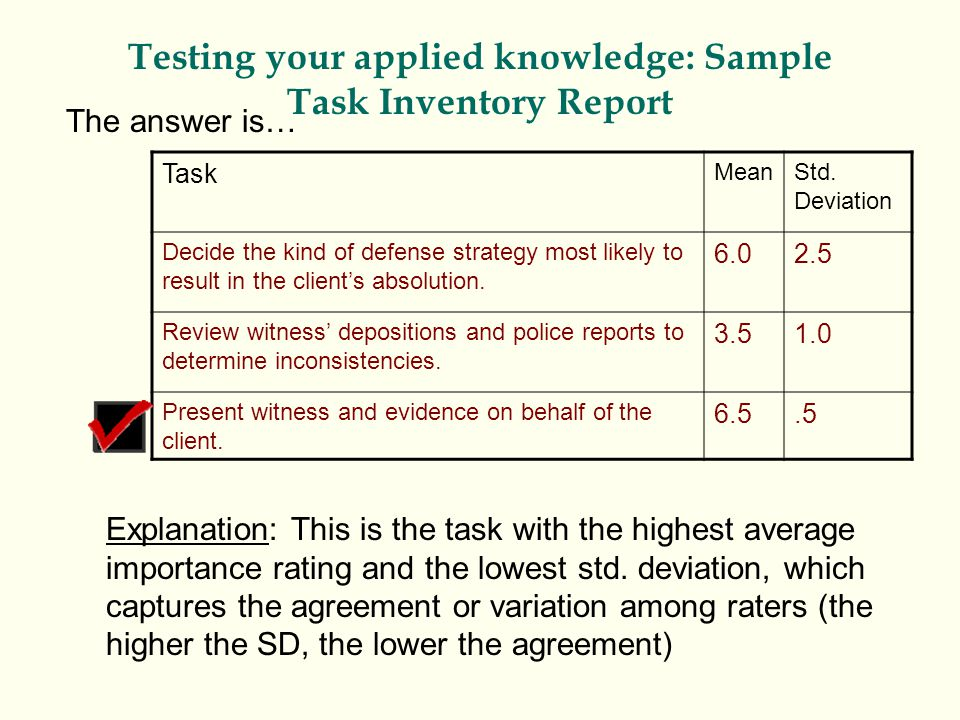 Testing your applied knowledge: Sample Task Inventory Report