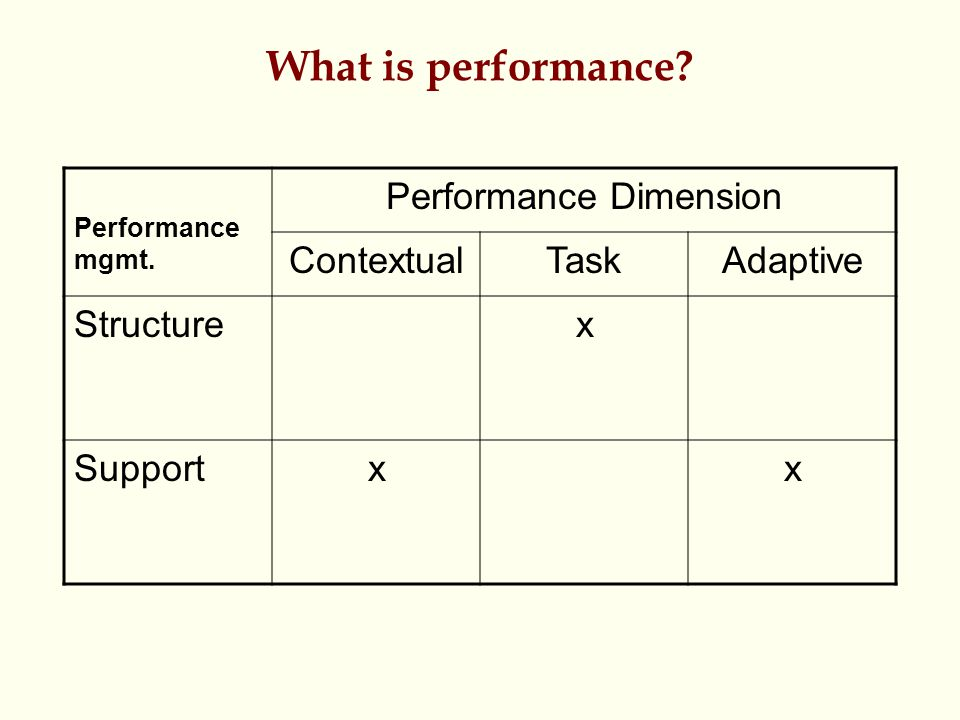 Performance Dimension